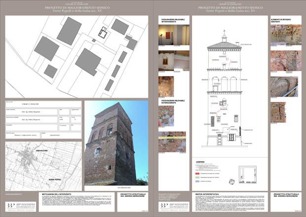 Strutturale Torre Pepoli /Crevalcore